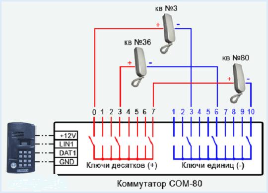 Схема подключения домофона пирс